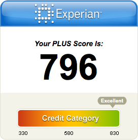 780 Credit Score >> 780 Credit Score Top New Car Release Date