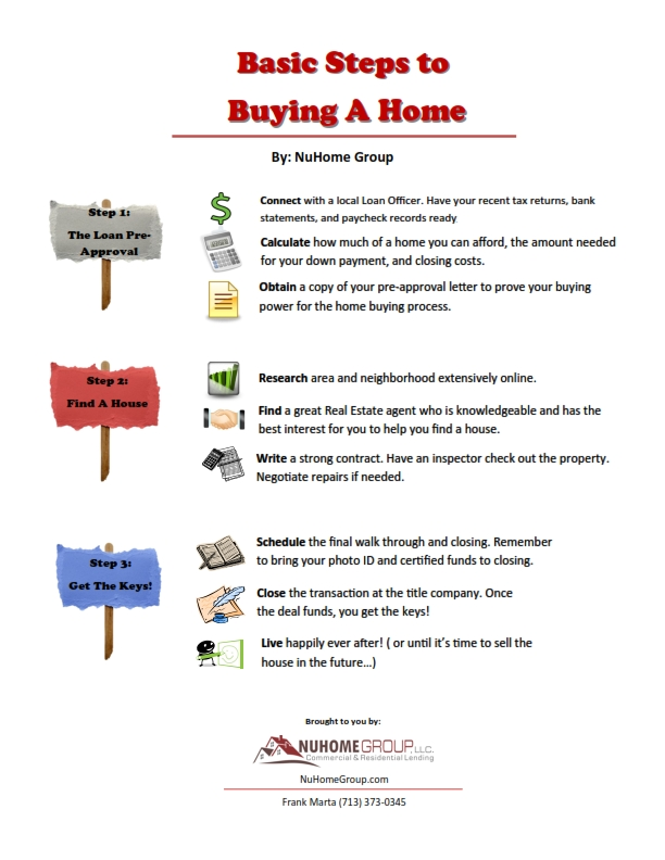 For More Information About This Subject And About Loan Questions Please  Contact Frank Marta Texas Home Loan Specialist. Info@nuhomegroup.com Or  Give Us A ...