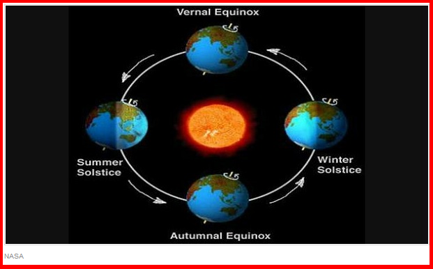 Happy Vernal Equinox  Today March 20 Is The First Day Of Spring