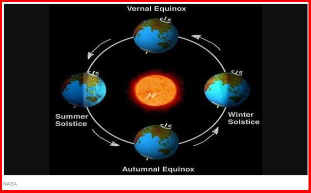 Vernal Equinox courtesy of NASA