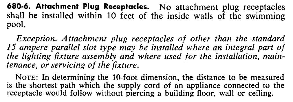 1965 NEC article 680