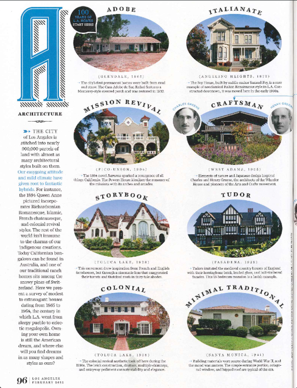 The guide for los angeles home style for Home style guide