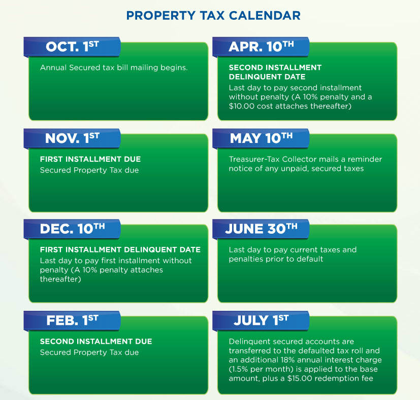 San Diego Property And Supplemental Taxes What You Sh