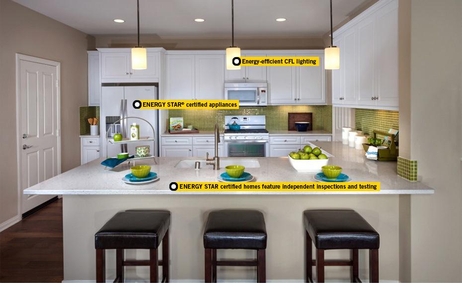 Kb Homes Energy Efficient Kitchens Florida Hillsborough County