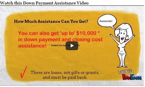 Down Payment Assistance Programs In Mn