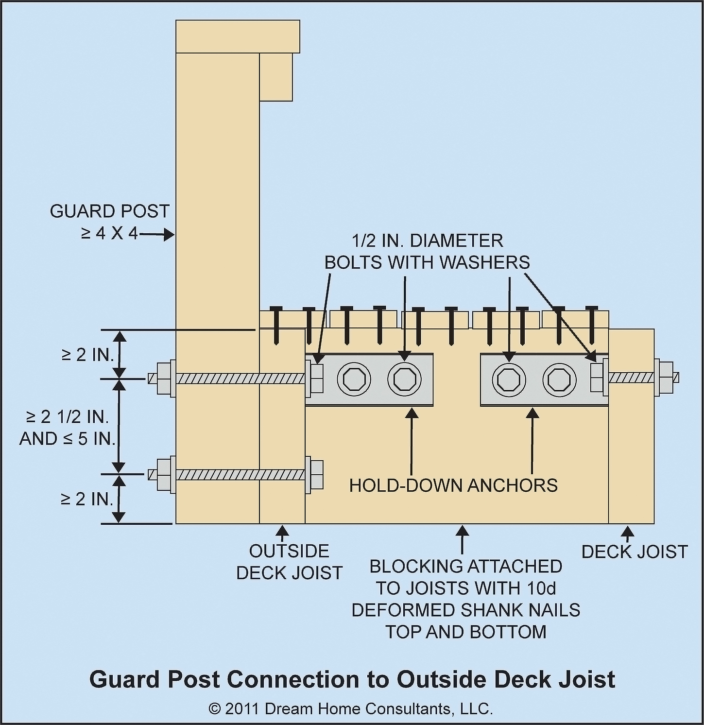 Deck Wiring Diagram Great Design Of Lighting Trex Diagrams Get Free Image About Pioneer