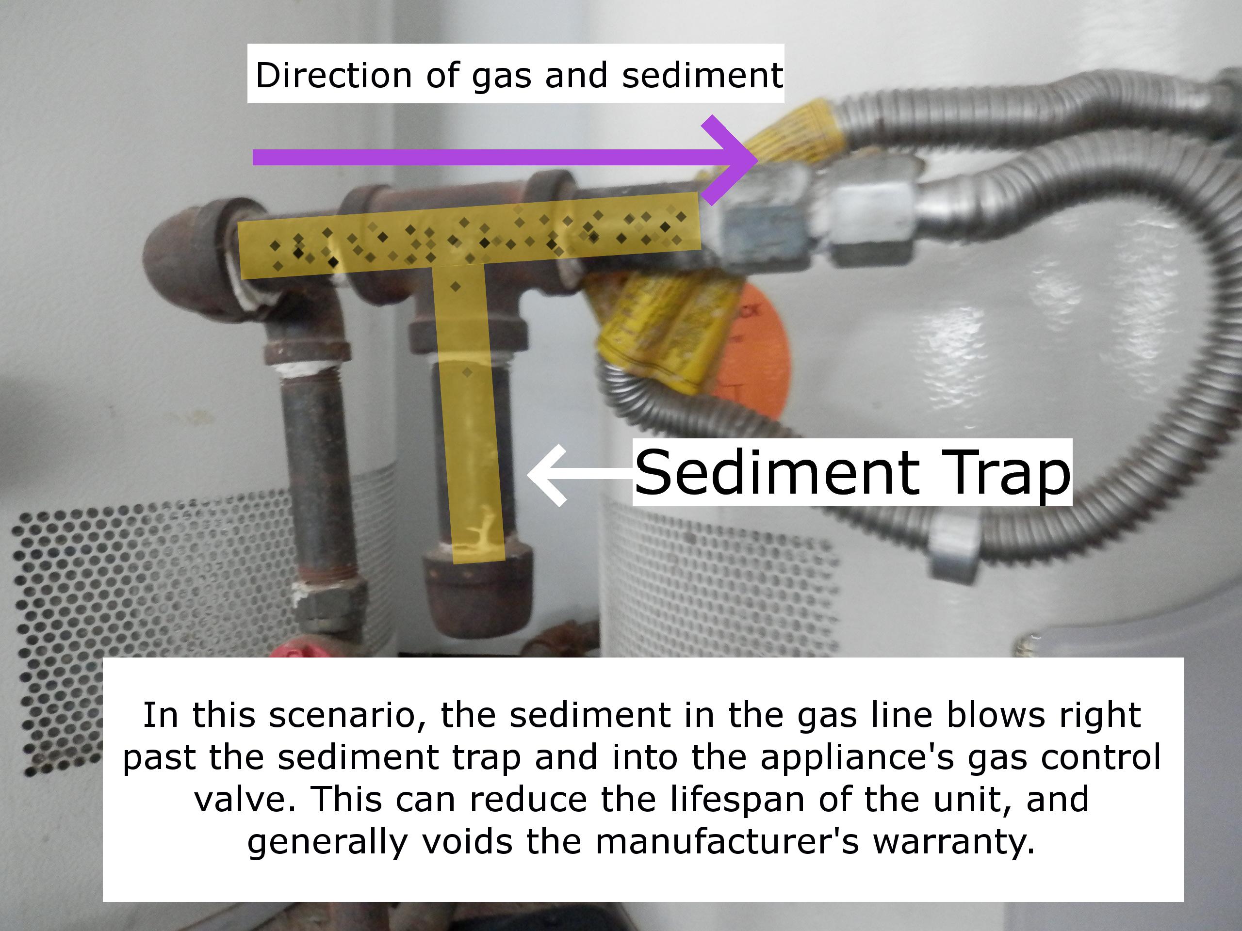 Improper Sediment Trap