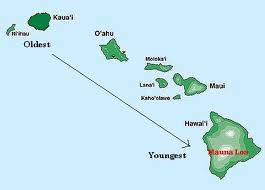 What S The Second Oldest Hawaiian Island