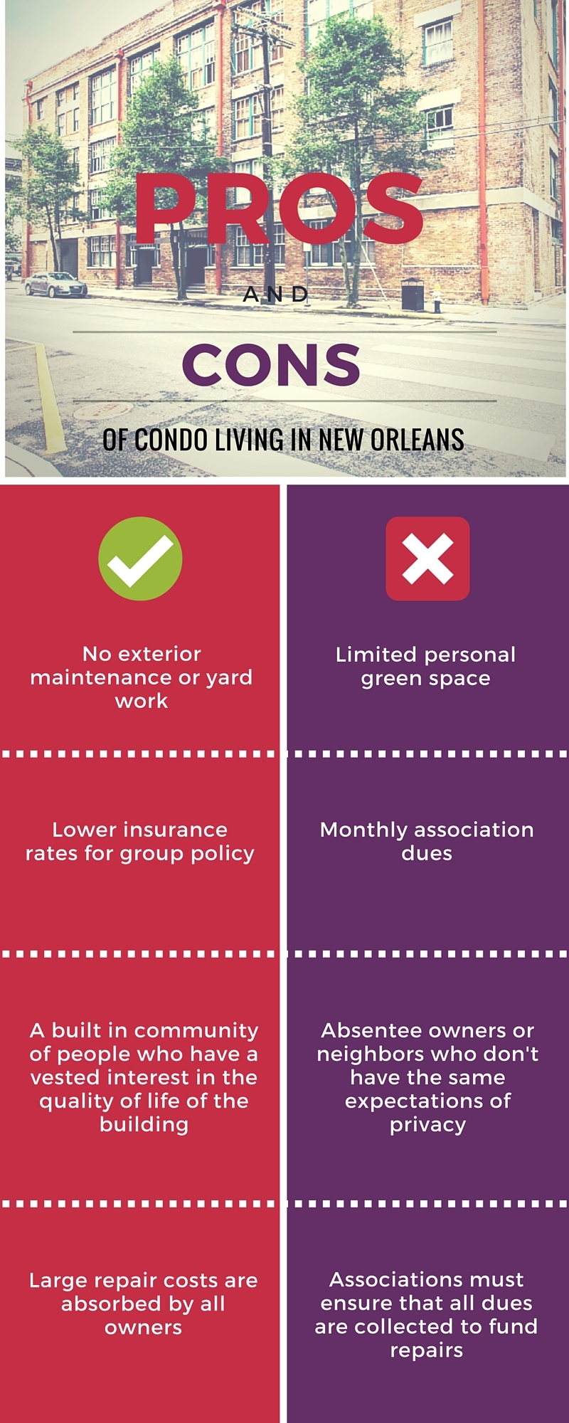 Pros and cons of condo living in new orleans Pros and cons of living in an apartment