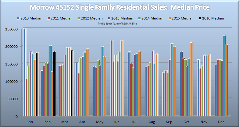 morrow single parents These data represent single-parent households with their own children who are younger than 18-years of age as percentage of total households with their own children who are younger than 18-years of age the date of the data is the end of the 5-year period for example, a value dated 2015 represents.