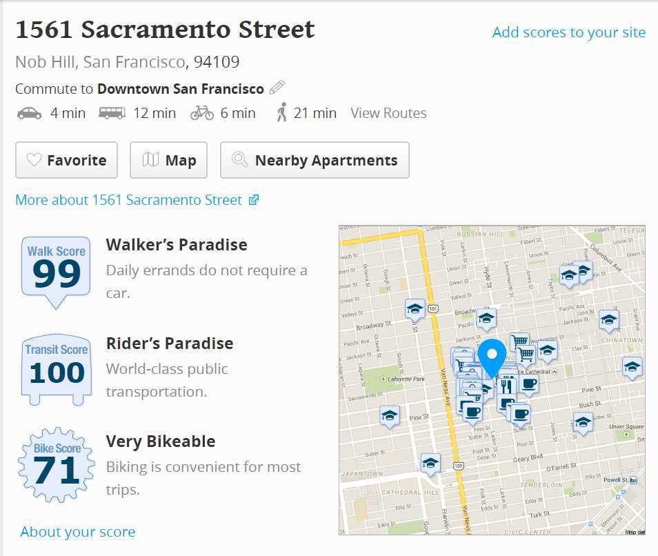 WalkScore screen shot for 1561 Sacramento SF