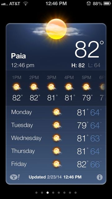 Paia Maui HI 96779 weather