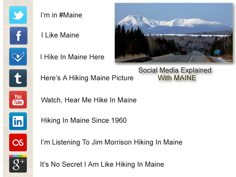 maine social media explained graphic