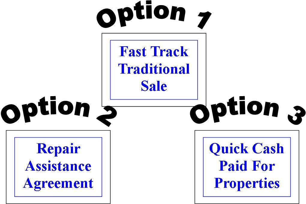 Arizona three prong approach to selling you home fast with options