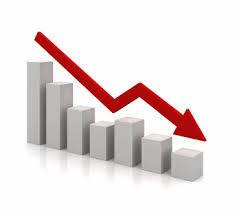 Downward market shift