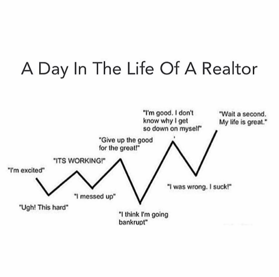 https://activerain.com/image_store/uploads/agents/nflhomes/files/Life%20of%20a%20Realtor.JPG