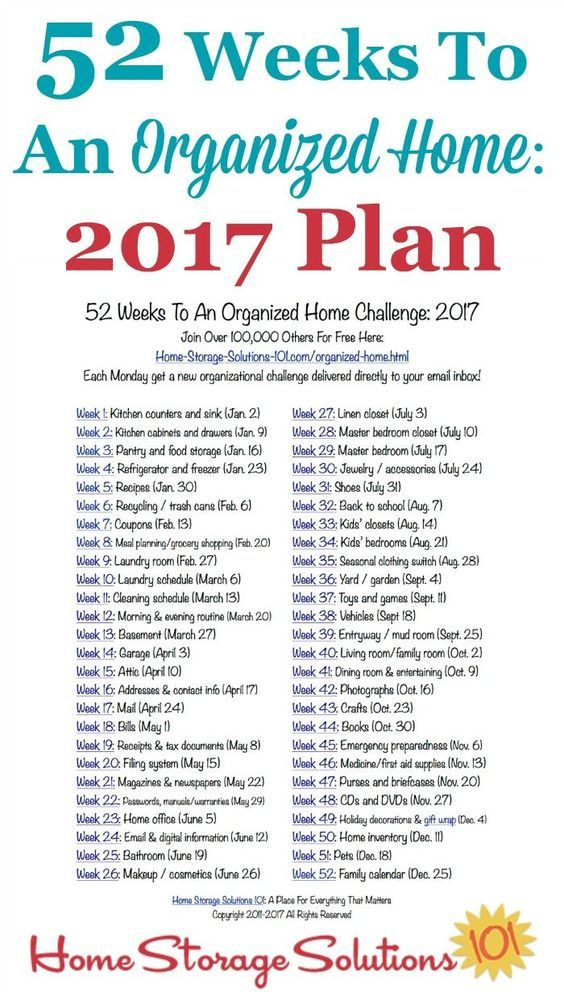 52 Weeks To An Organized Home In 2017