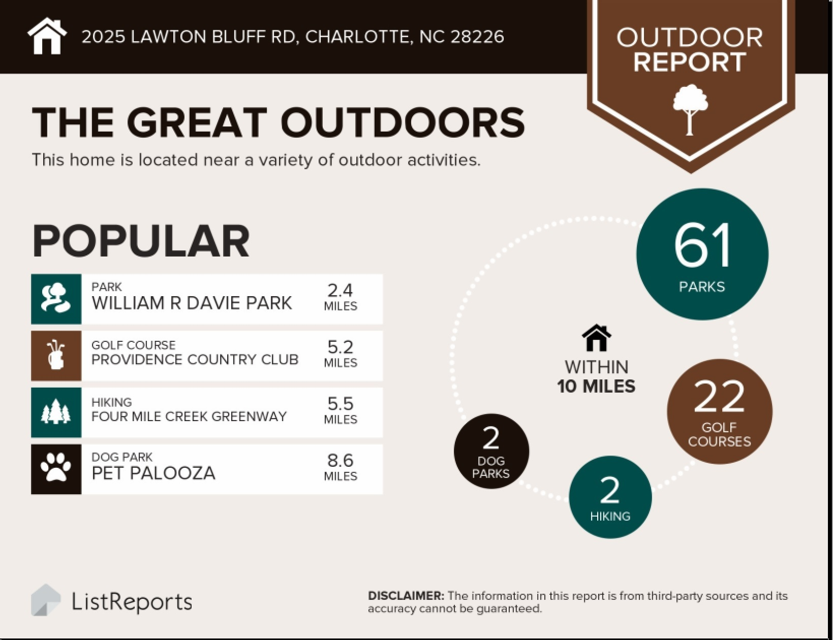 Candlewyck in Charlotte, NC close to outdoor recreation