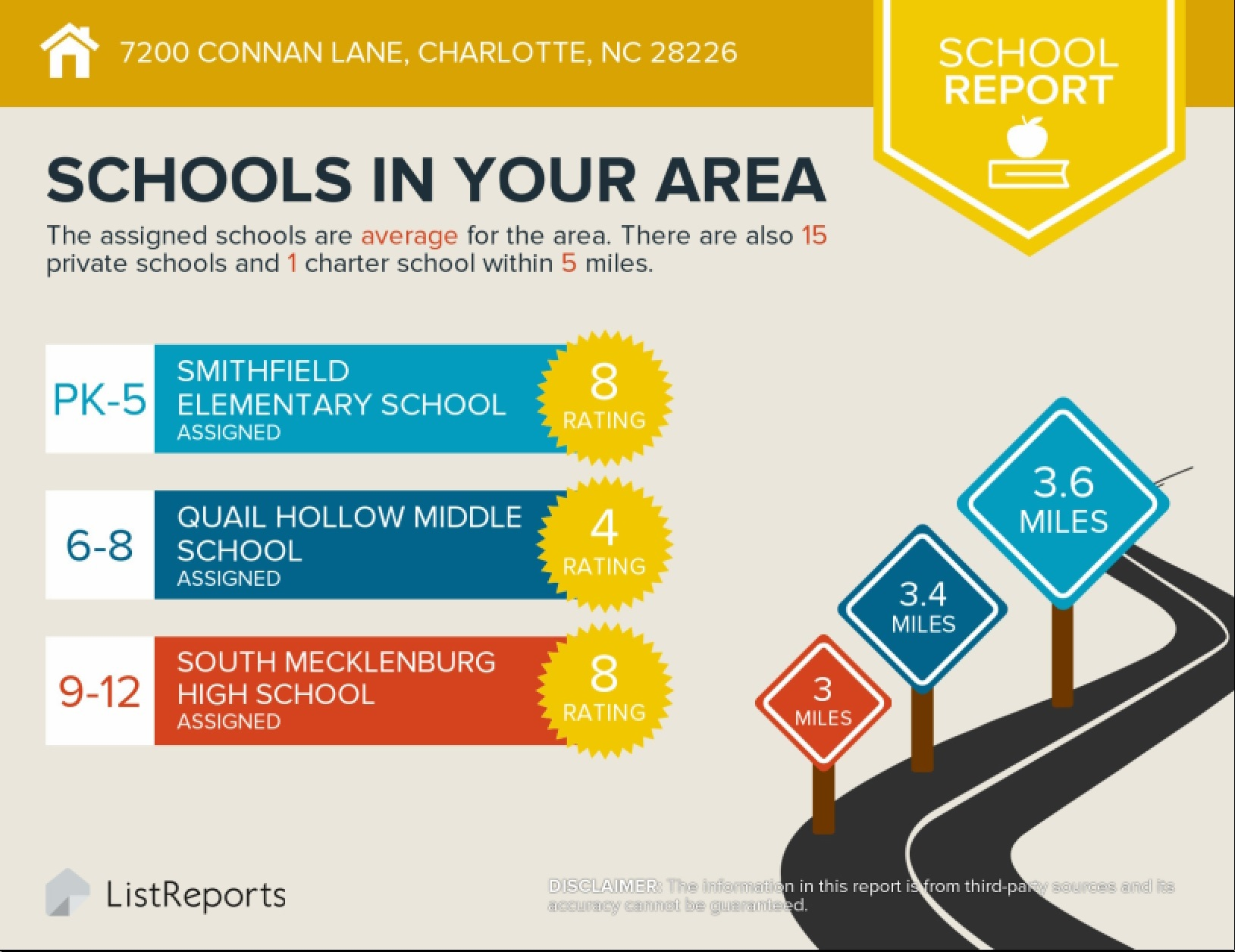School assignments for Shadow Lake neighborhood in south Charlotte
