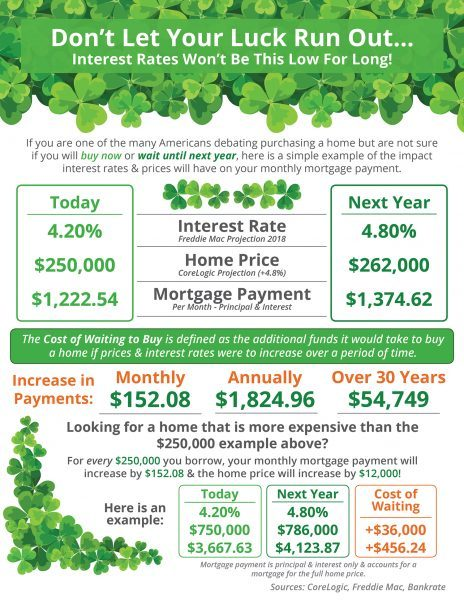 Don't let your luck run out if you're buying a home