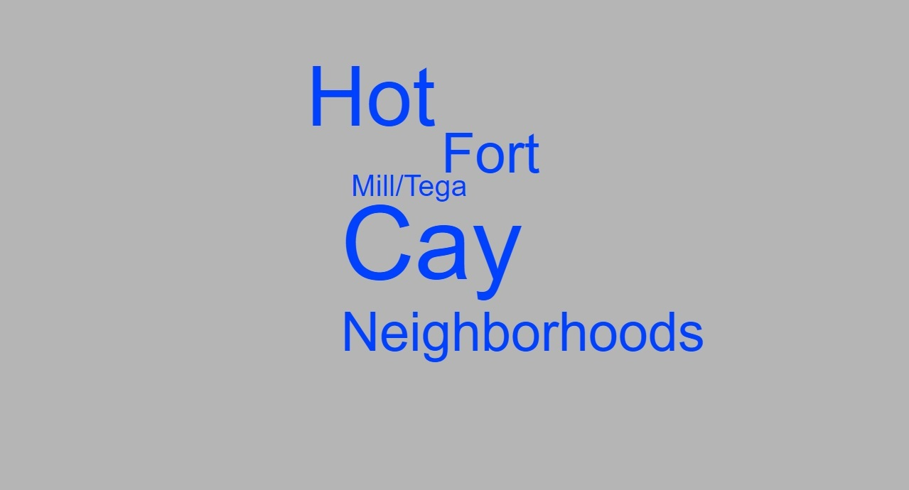 Hot Fort Mill & Tega Cay SC Neighborhoods