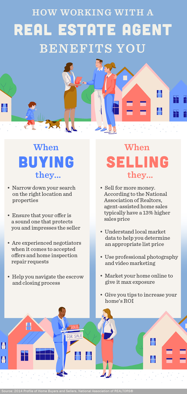 How Working With A Real Estate Agent Benefits Home Buyers And Sellers