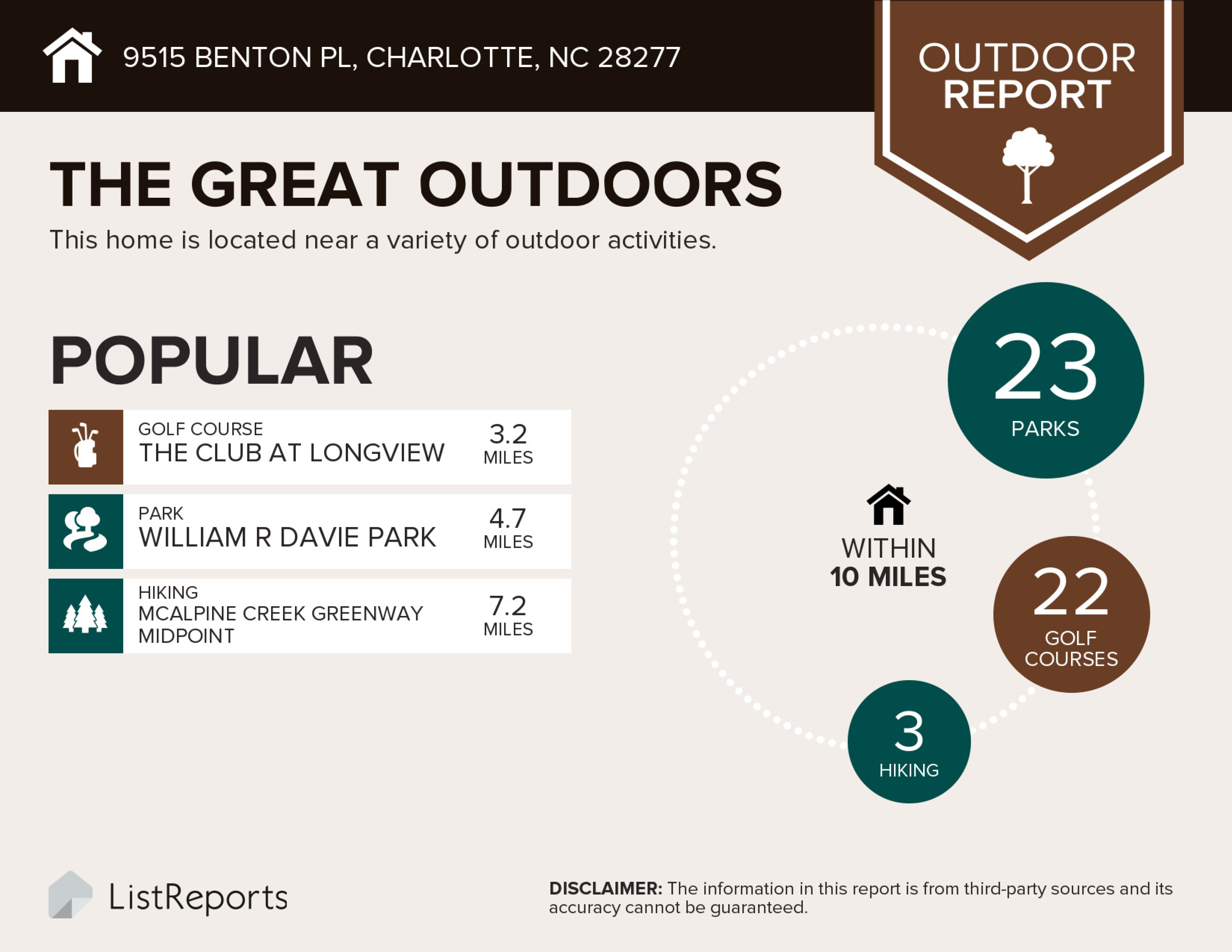 Parks and Golf Amenities Near Ellington Park in Charlotte, NC's Ballantyne Area