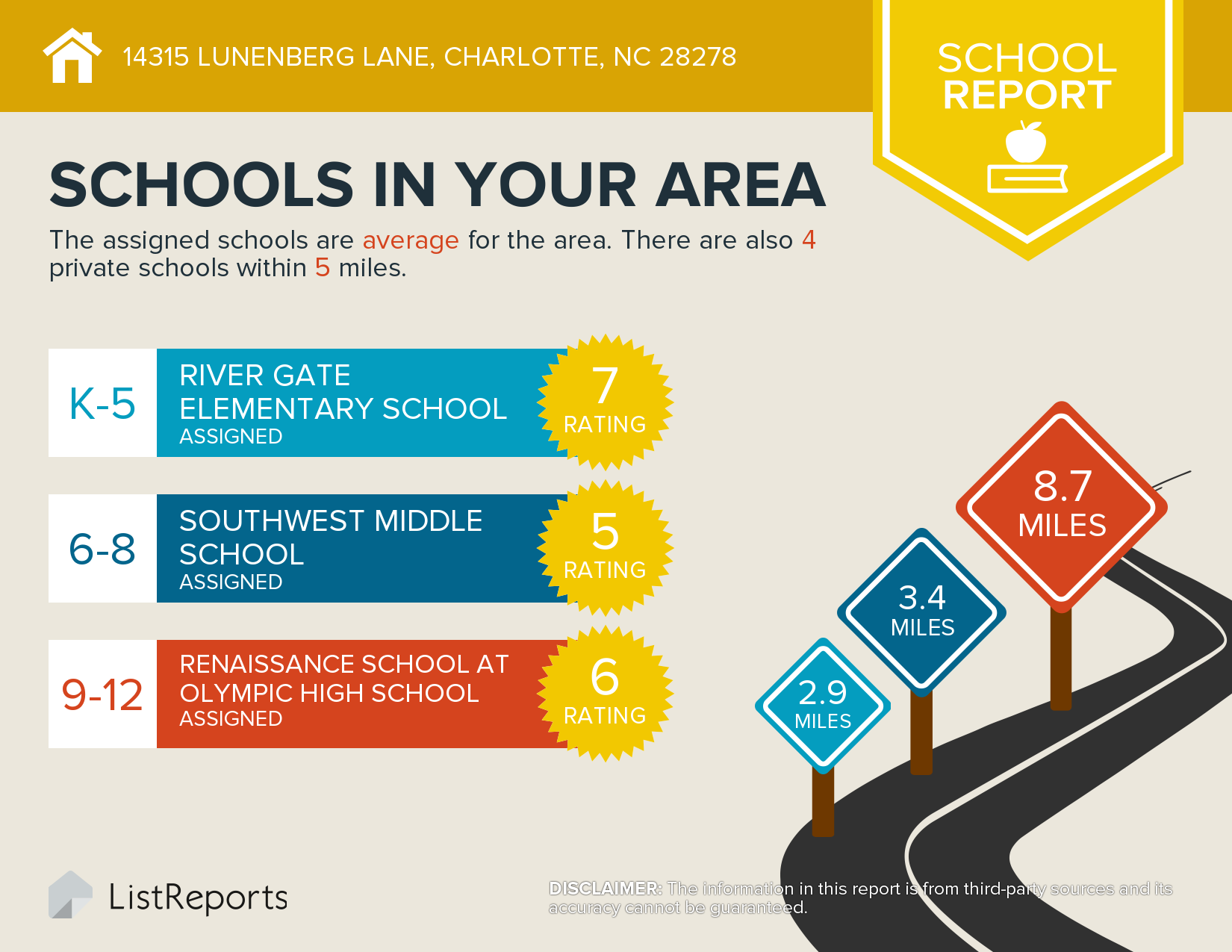 School assignments for Creekshire in southwest Charlotte, NC
