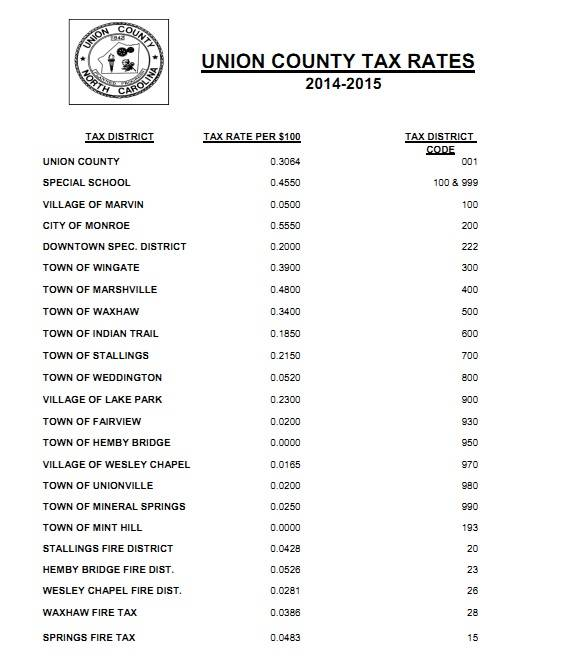 Hanover County Personal Property Tax Payments