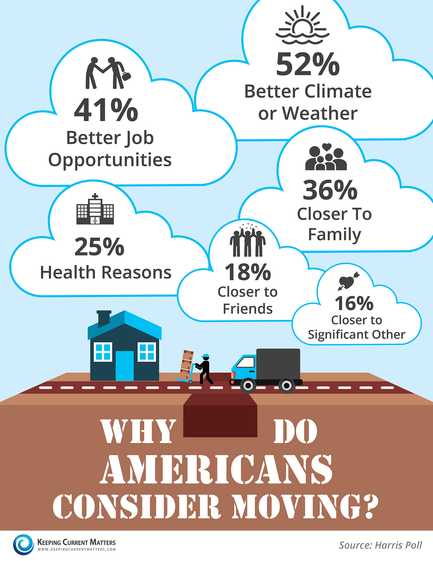 the reasons why american people do There were multiple reasons for westward expansion, including everything from ideological to practical motivations many americans, particularly by the 19th century, believed it was an.