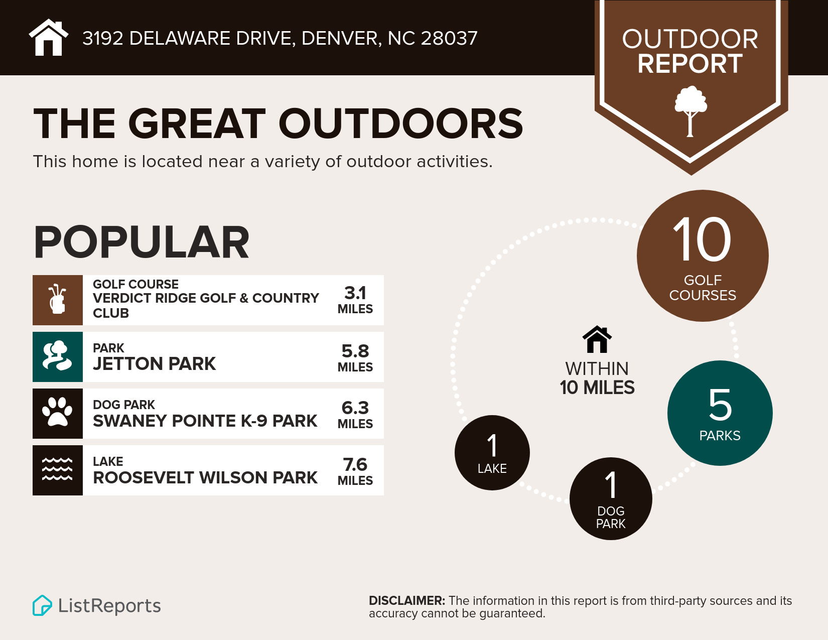 Denver NC provides lots of outdoor activities