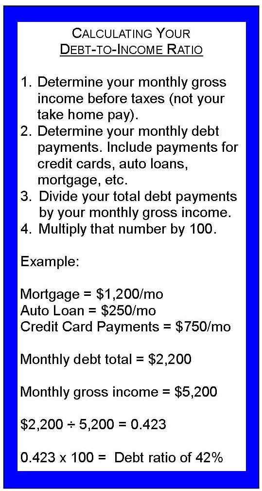 Calculating Debt-to-Income Ratio