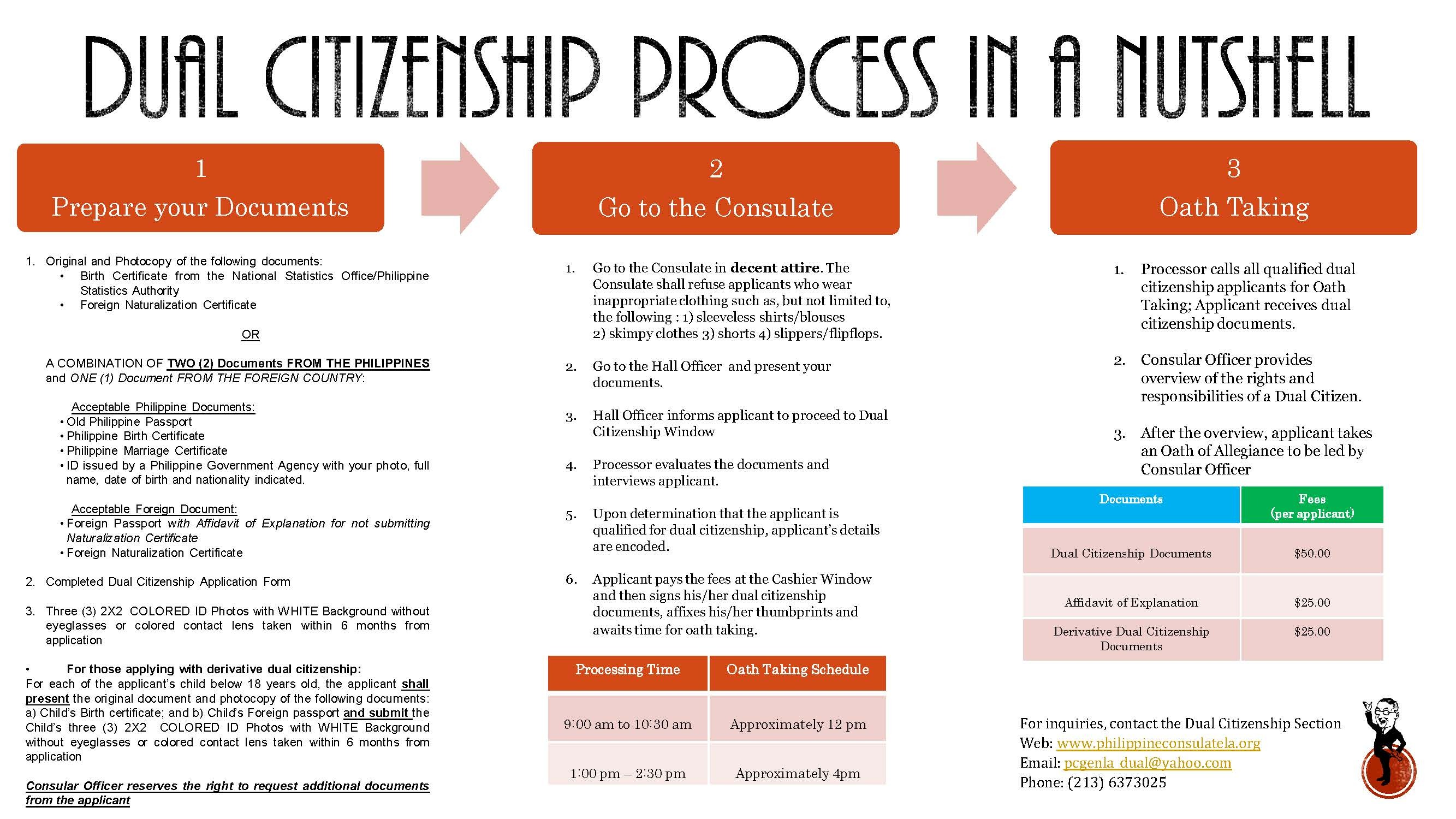 Dual Citizenship Now Possible For Philippine And Usa Ci