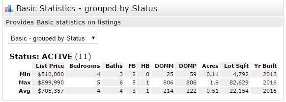 Effie Rose Stats