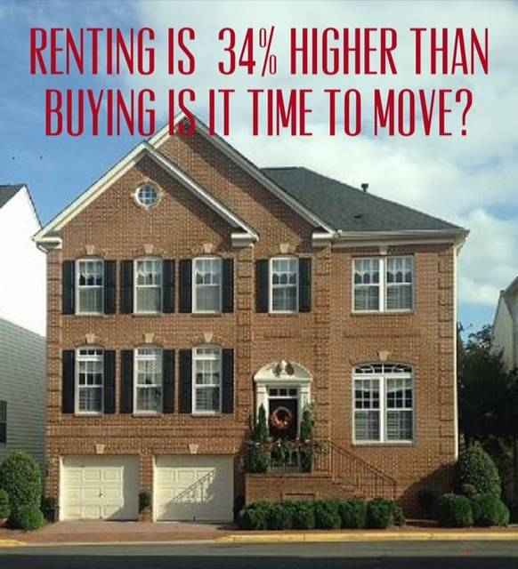 Rent Vs Buy in Woodbridge, Virginia