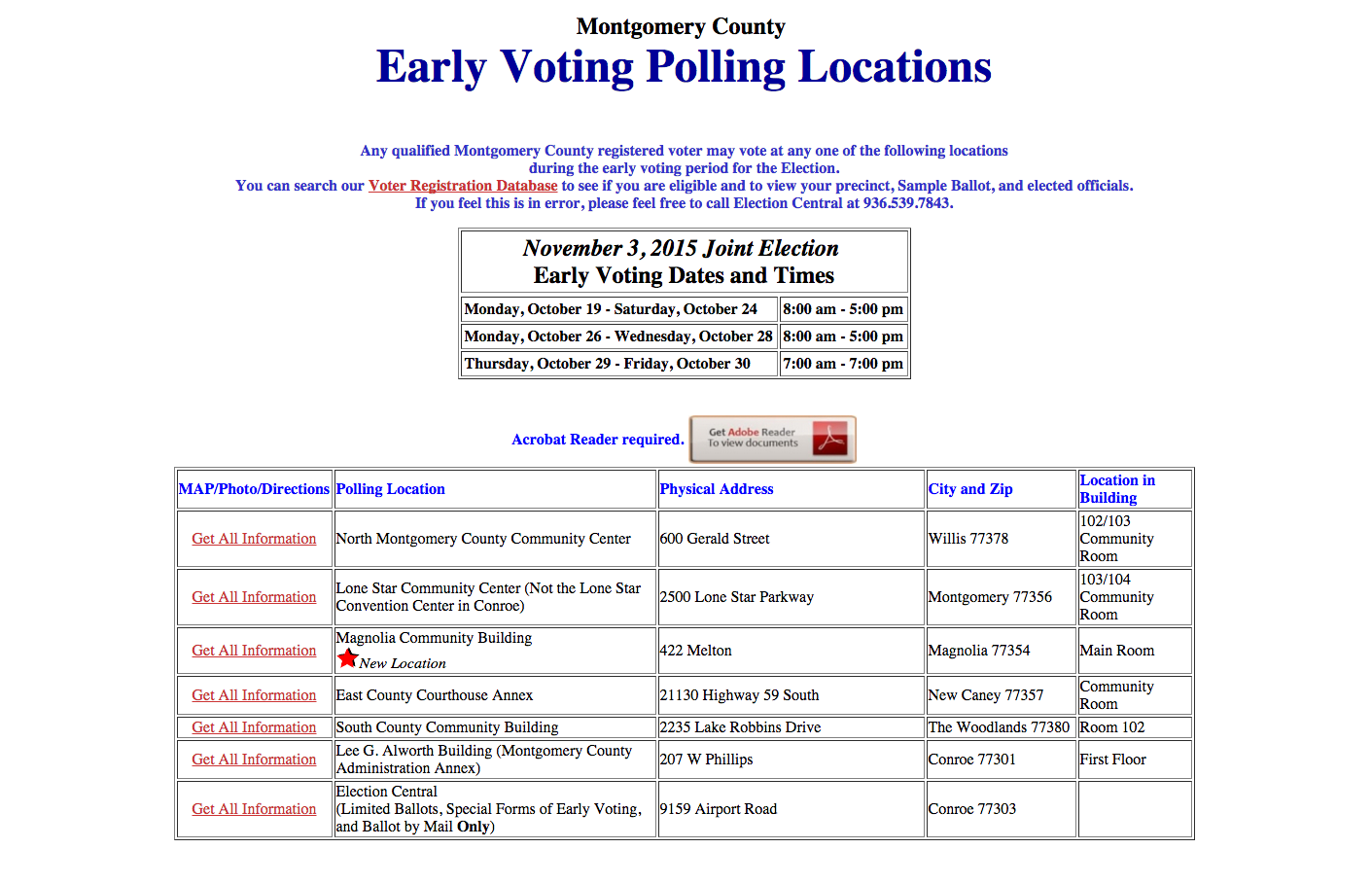 Early Presidential Voting Dates In Texas