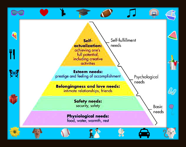 Moving with Maslow
