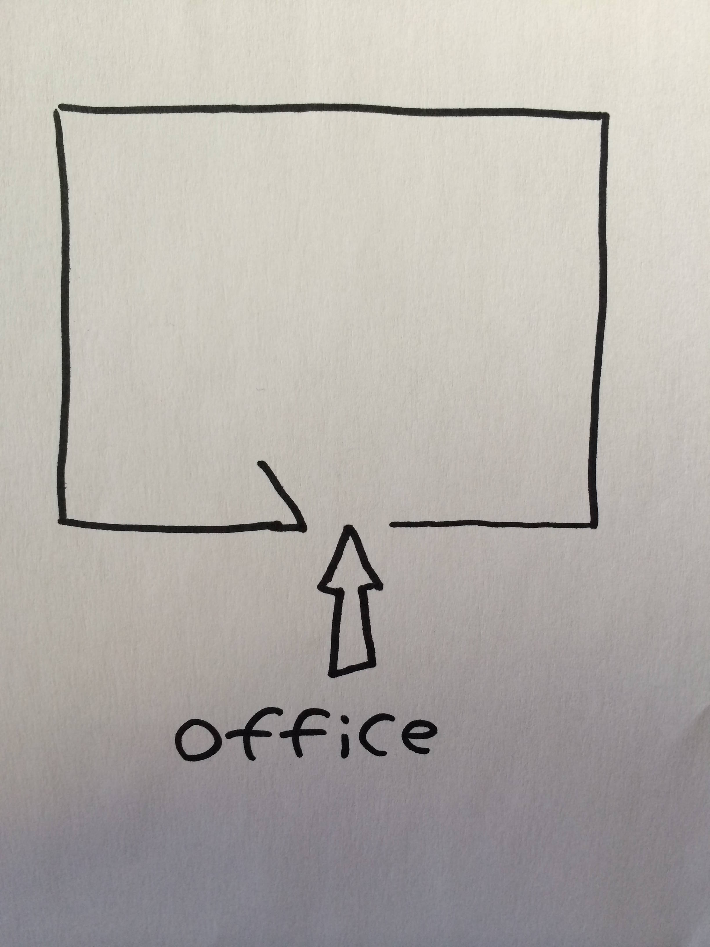 feng shui your office to the best of your ability draw a simple floor plan layout basic feng shui office