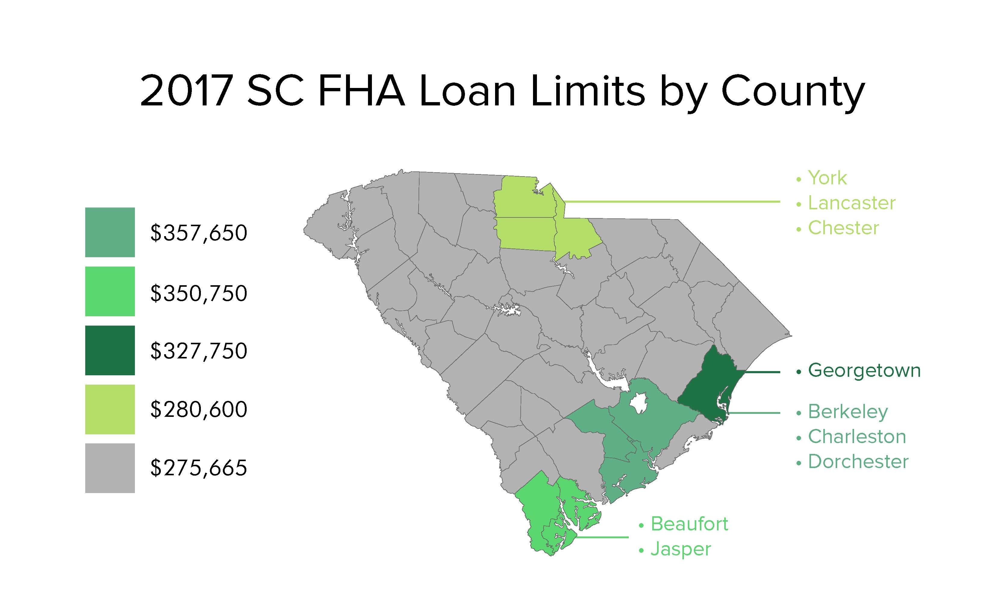 2017 SC FHA loan limits