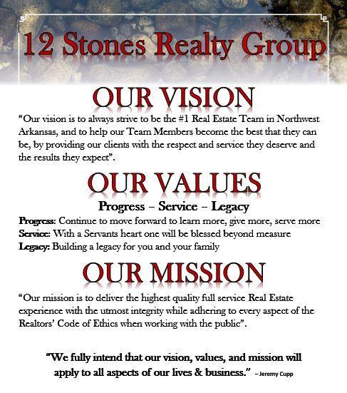 Vision Values Mission