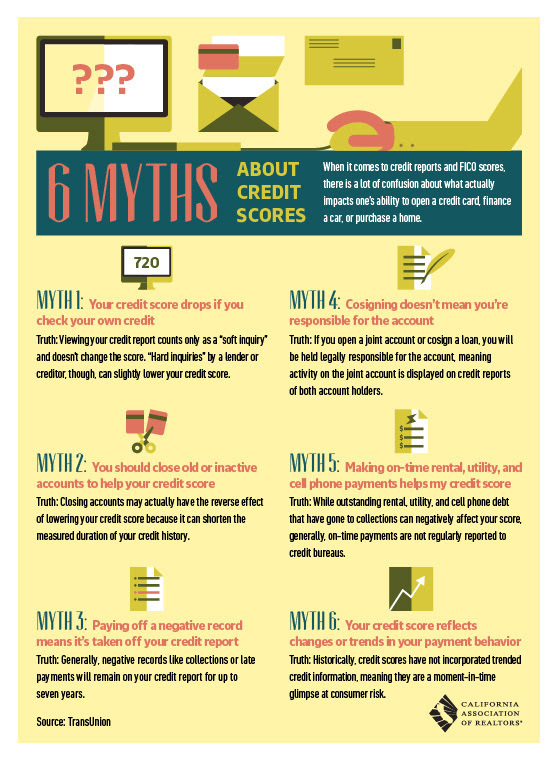 CAR Facts Myths credit score image