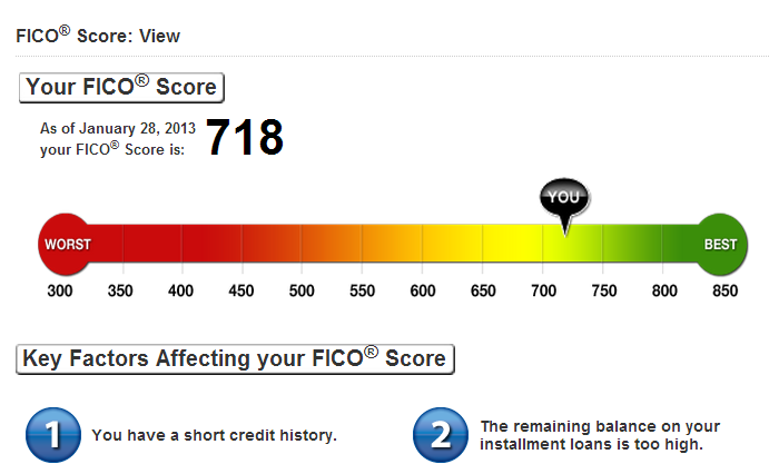 good credit score dating site The best secured credit card the credit line on your card as you show a good payment history or put you to turn your credit score around.