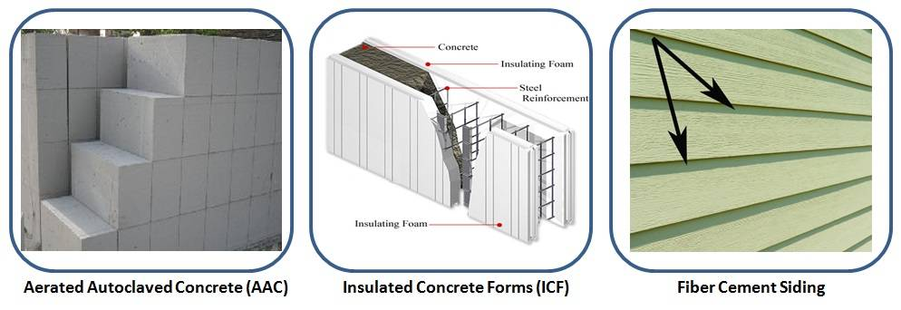 Sustainable and eco conscious home features part 2 for Fiber cement siding fire rating