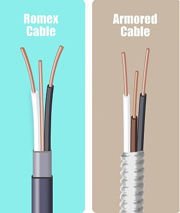 electrical components get wired for understanding rh activerain com BX Cable Electric BX Wiring Copper