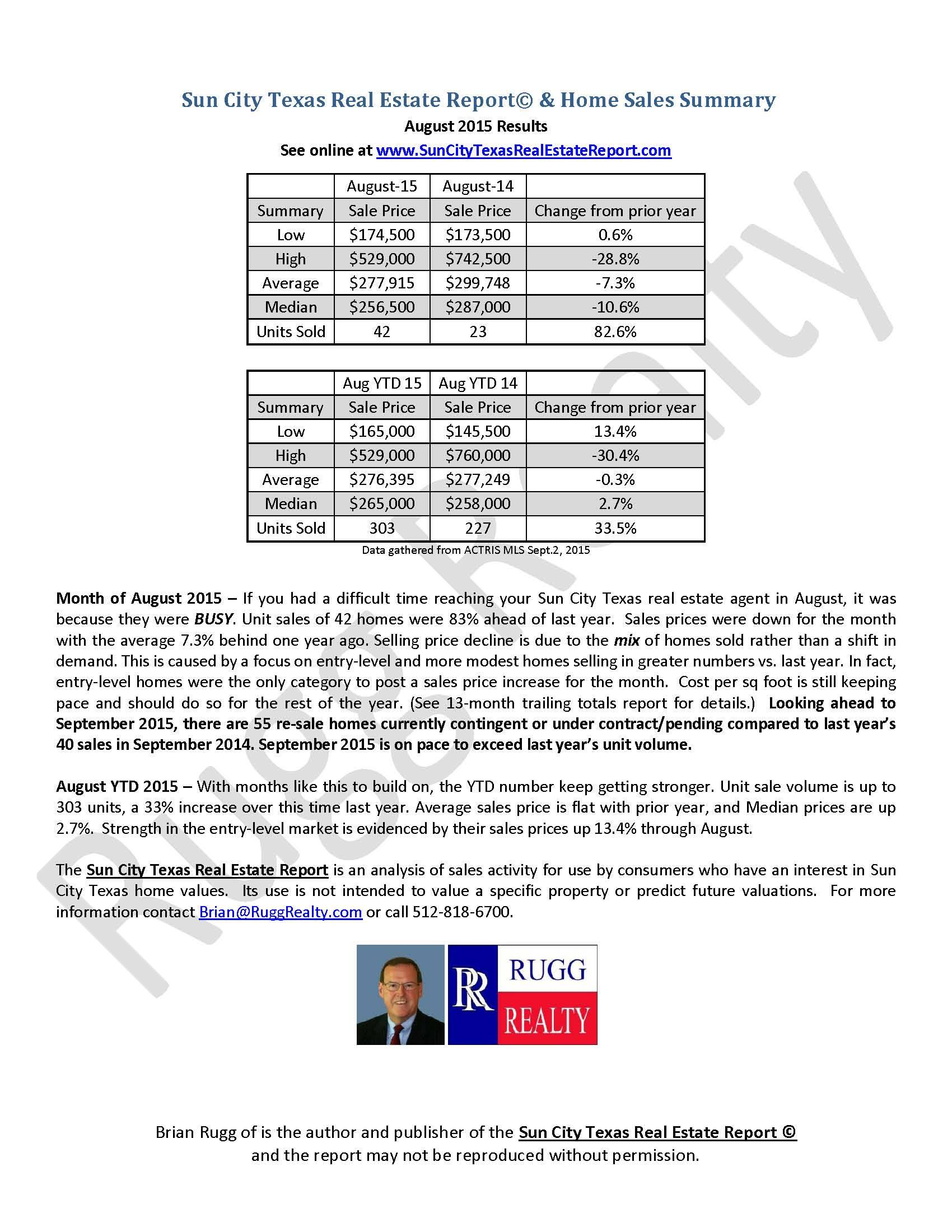 Sun City Texas Real Estate Report & Home Sales Summary August  2015