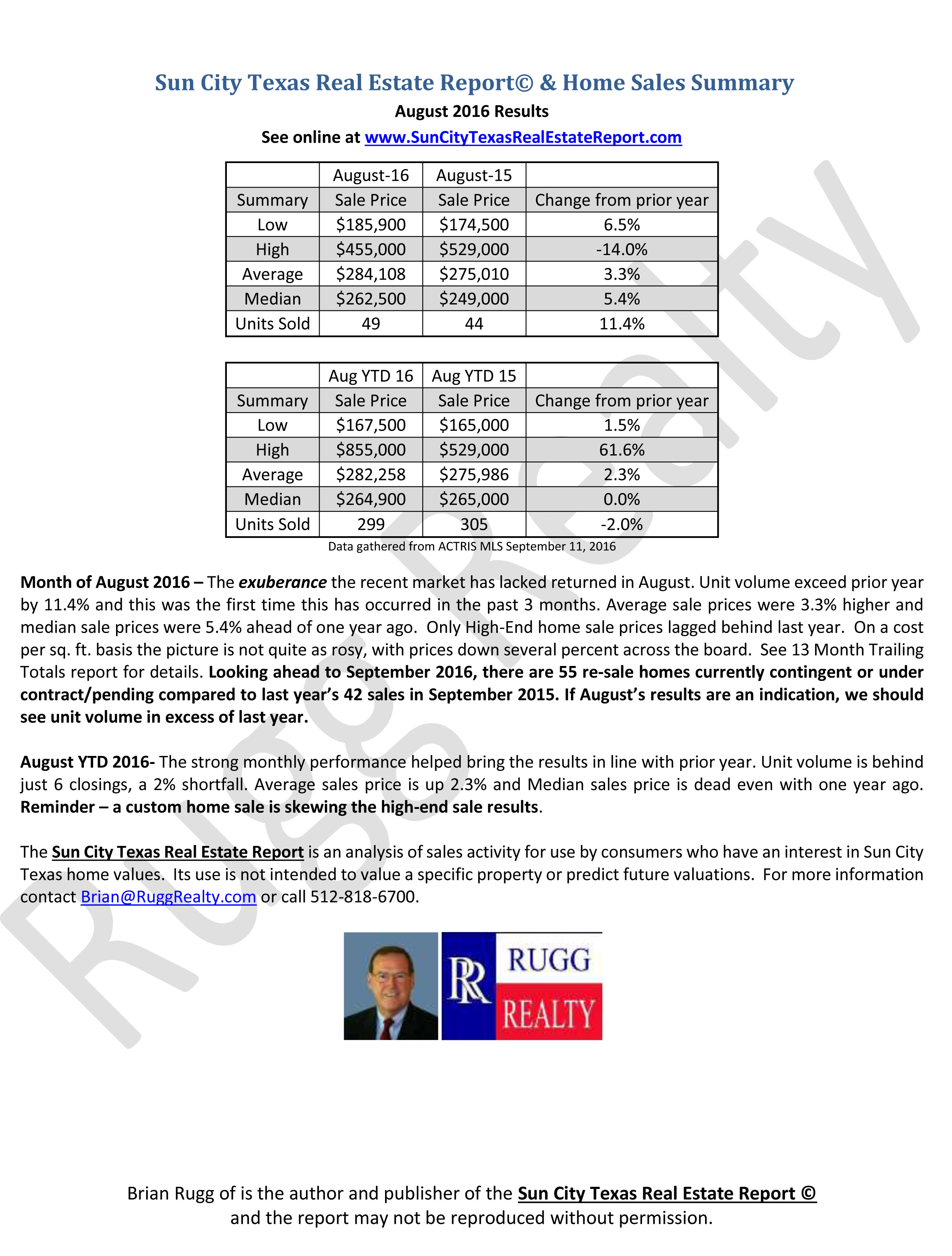 Sun City TX Real Estate Report Aug, '16 Provided by Rugg Realty