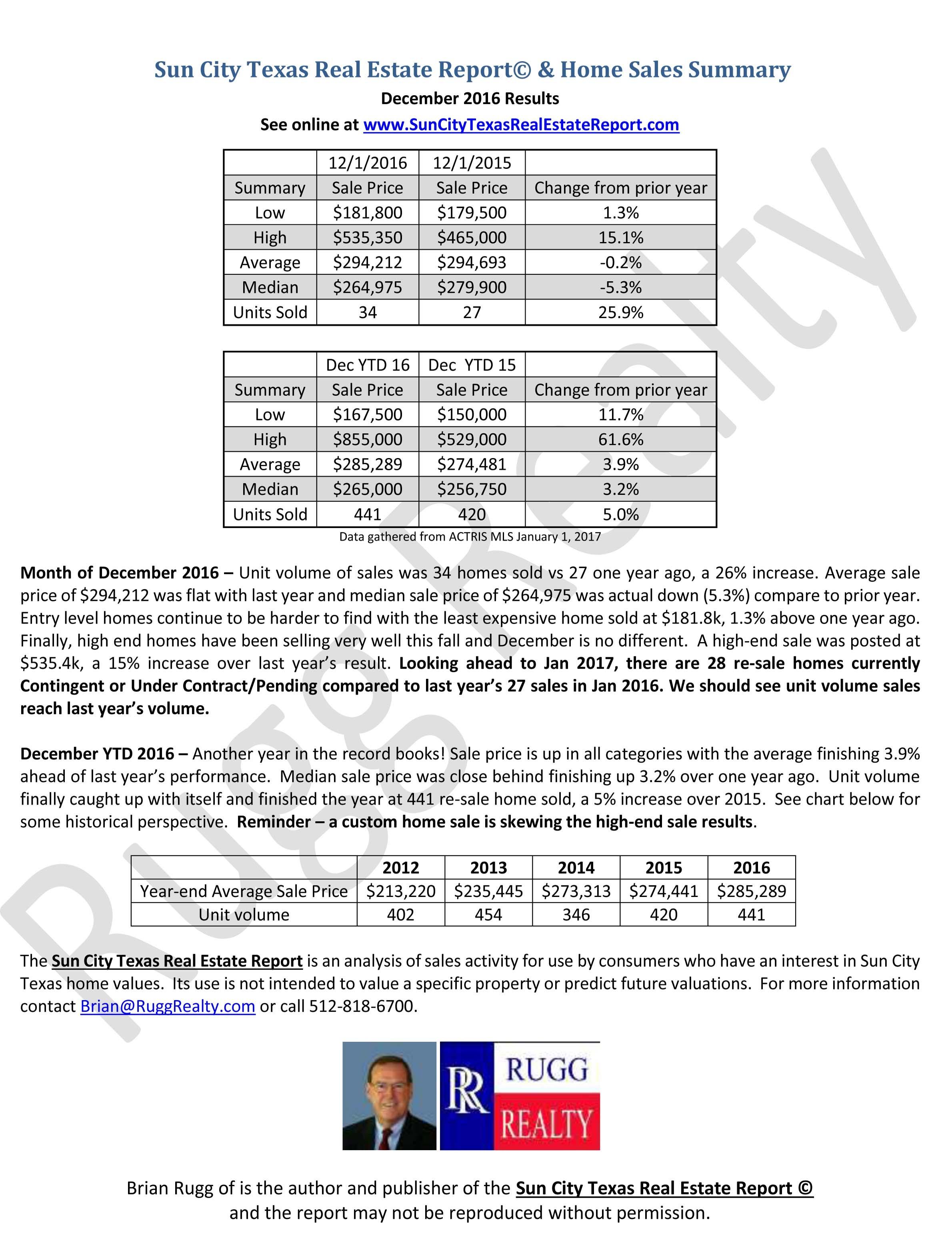 Sun City Texas Home Sale Summary Dec 2016 - Rugg Realty