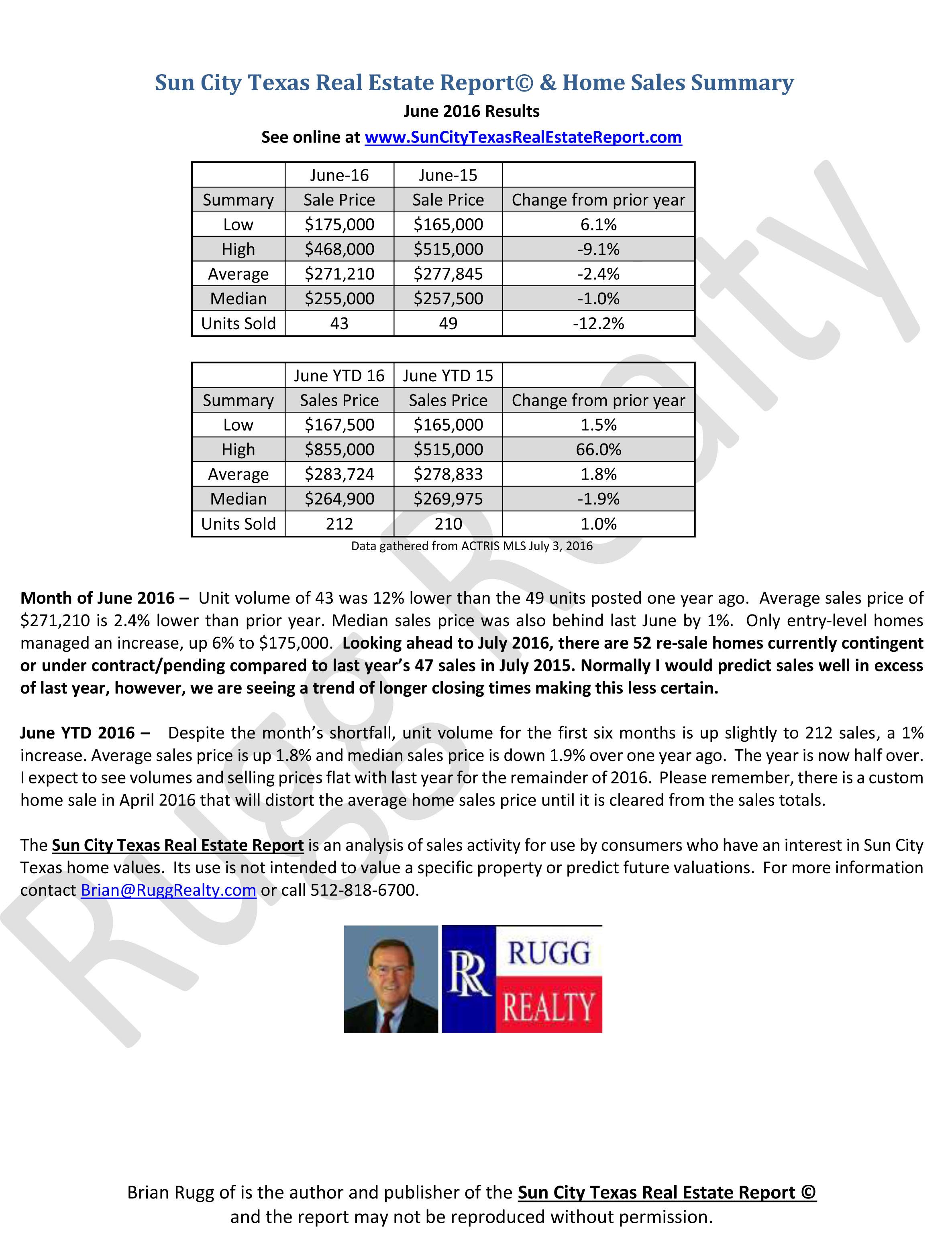 June 2016 Home sales report Sun City Texas