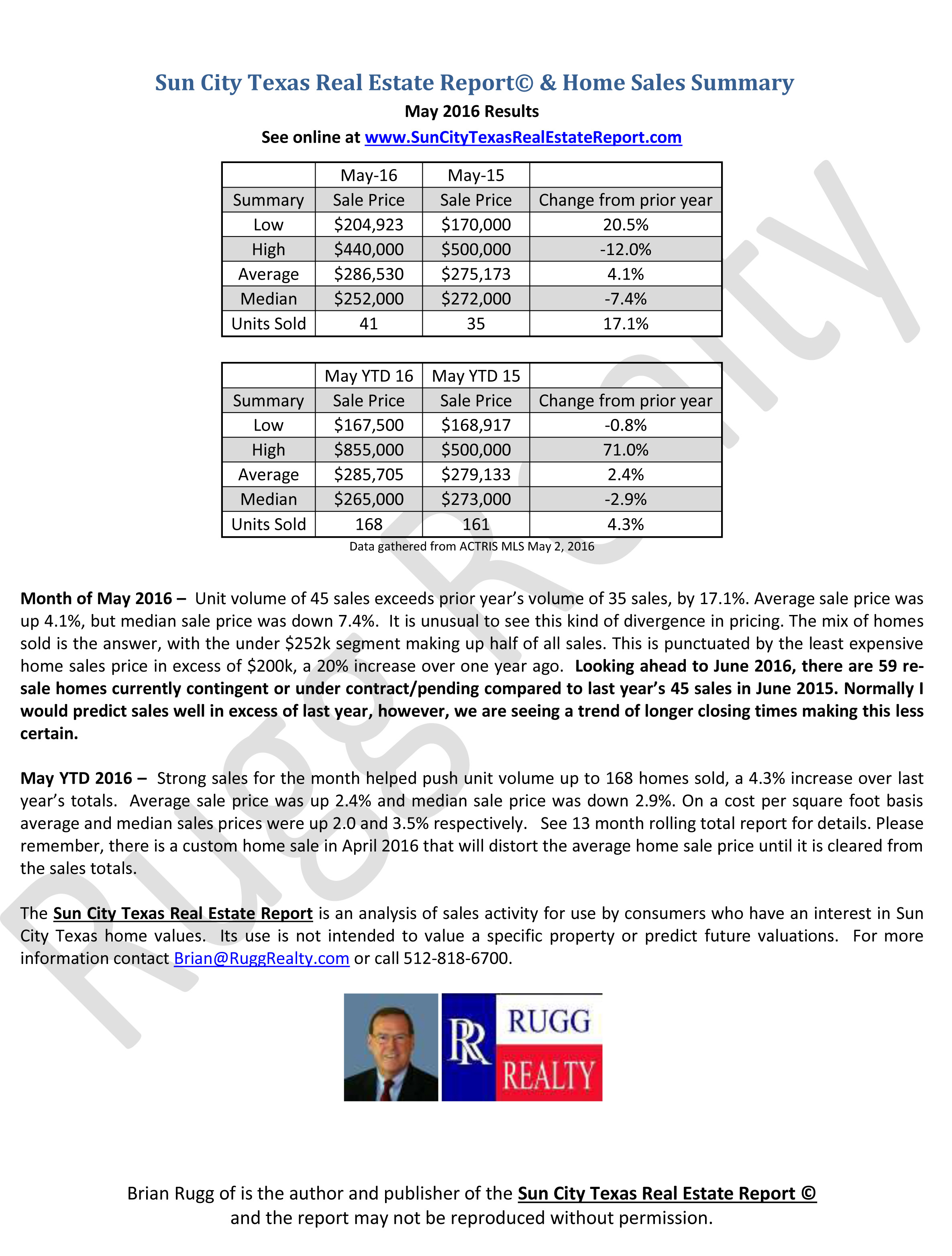 May 2016 Real Estate Report & Home Sales Summary Sun City Texas
