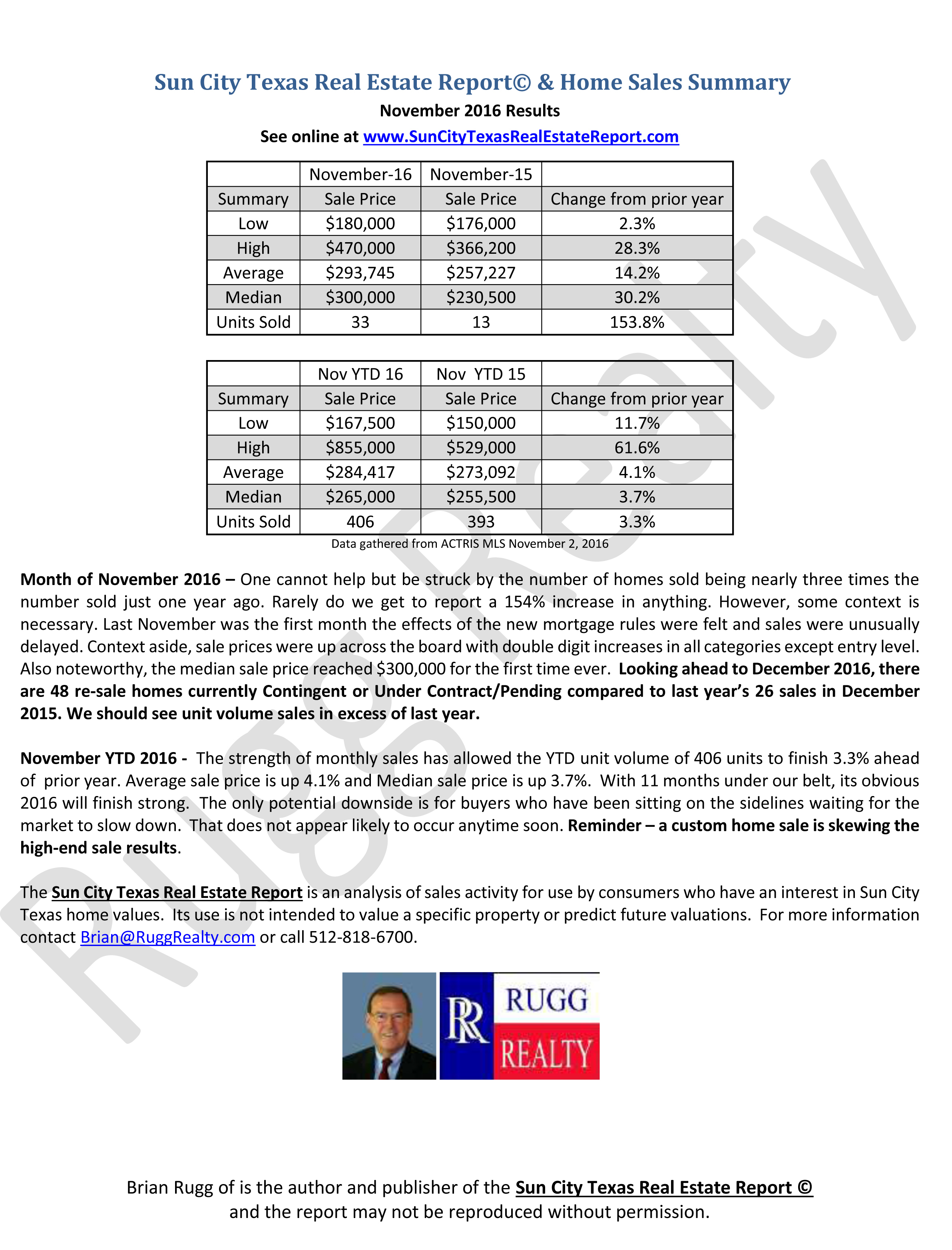 November Sun City TX Real Estate Report Market Data From Rugg Realty